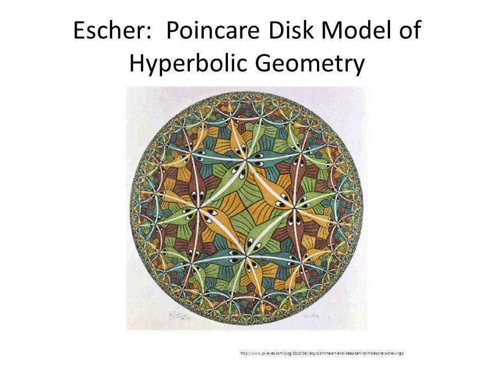 Escher: Poincare Disk Model of Hyperbolic Geometry