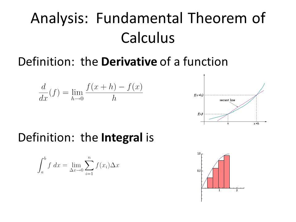 Analysis: Fundamental Theorem of Calculus