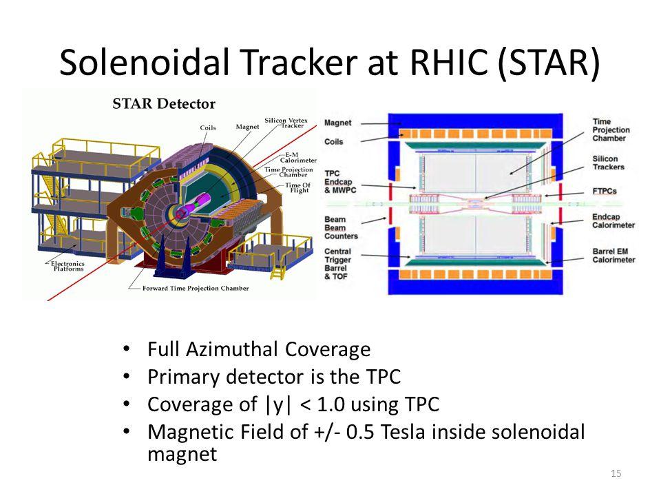 Solenoidal Tracker at RHIC (STAR)