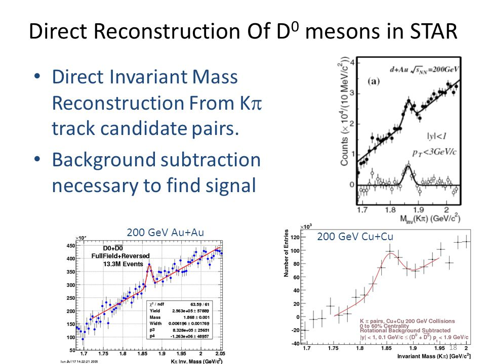 Direct Reconstruction Of D0 mesons in STAR