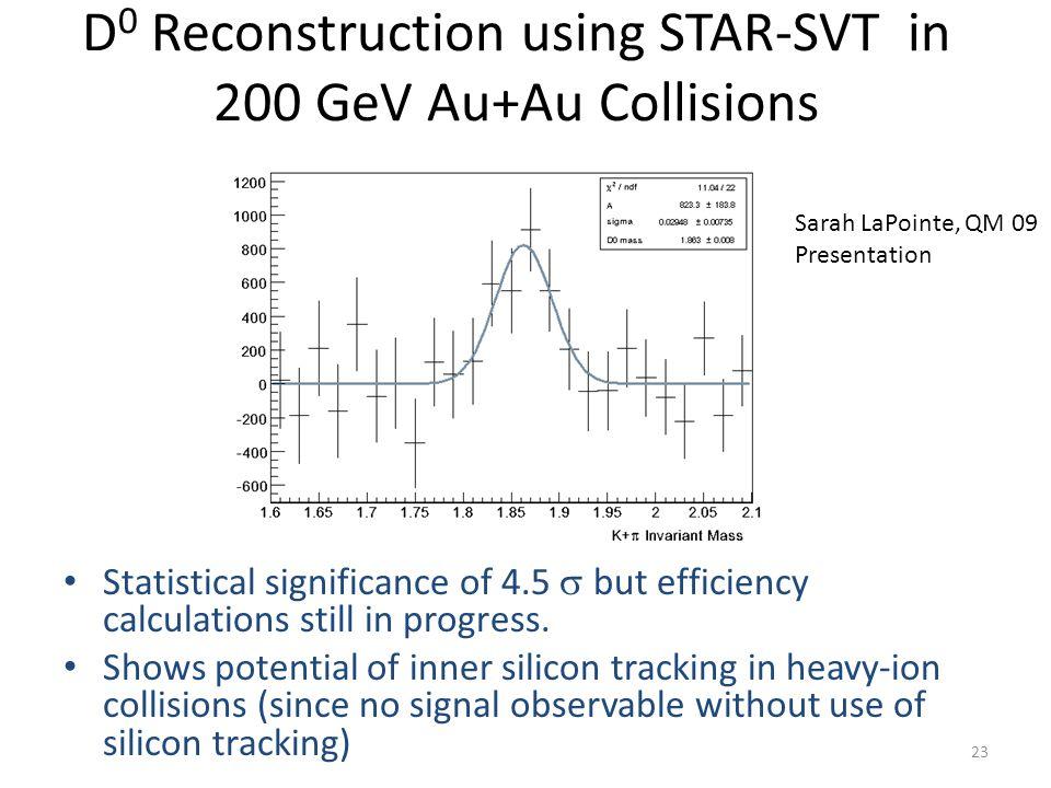 D0 Reconstruction using STAR-SVT in 200 GeV Au+Au Collisions