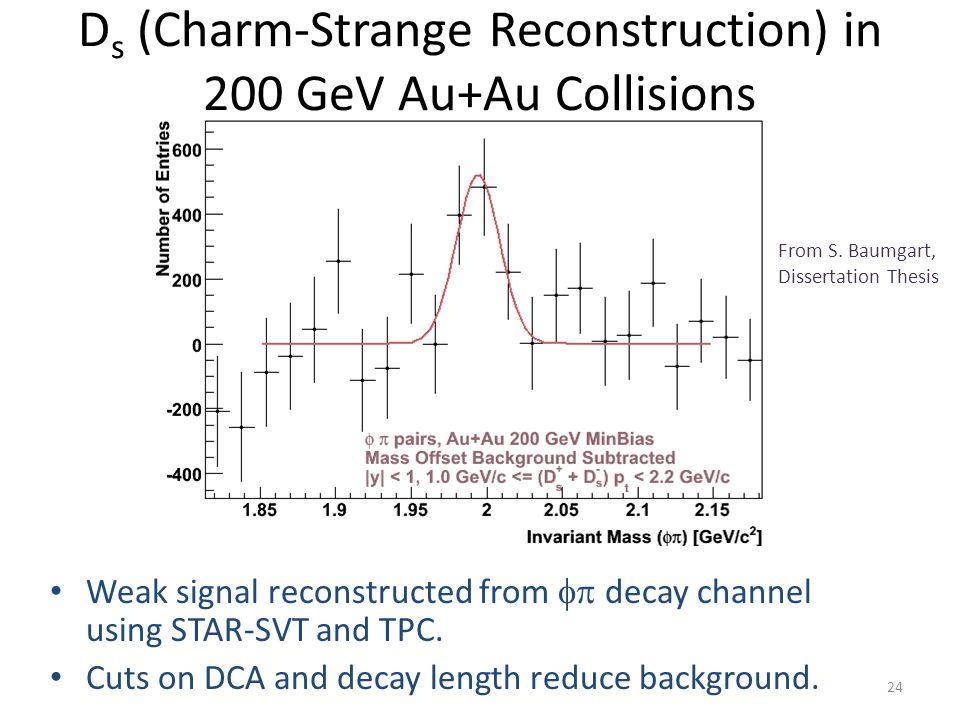 Ds (Charm-Strange Reconstruction) in 200 GeV Au+Au Collisions
