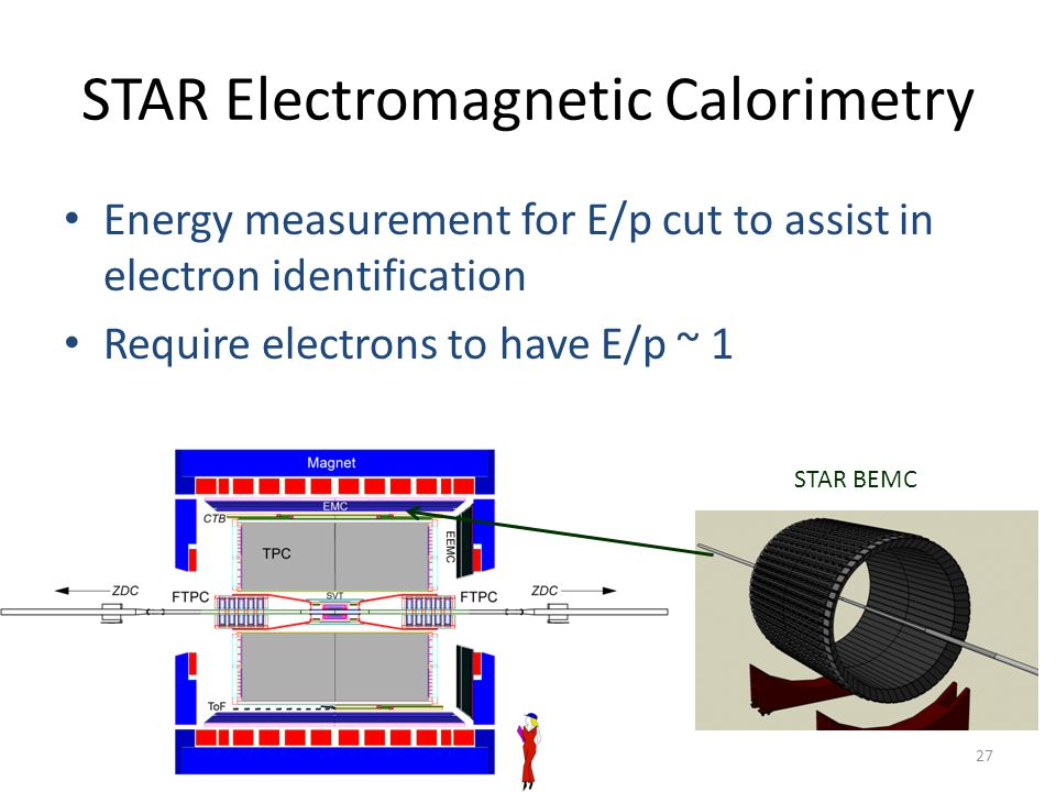STAR Electromagnetic Calorimetry