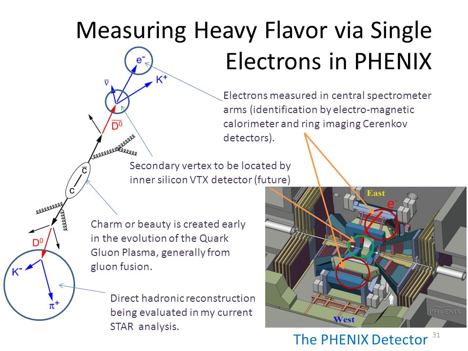 Measuring Heavy Flavor via Single Electrons in PHENIX