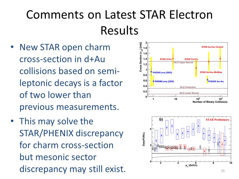 Comments on Latest STAR Electron Results