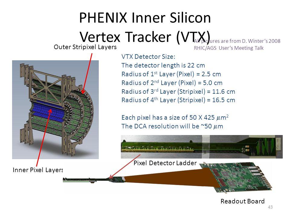 PHENIX Inner Silicon Vertex Tracker (VTX)