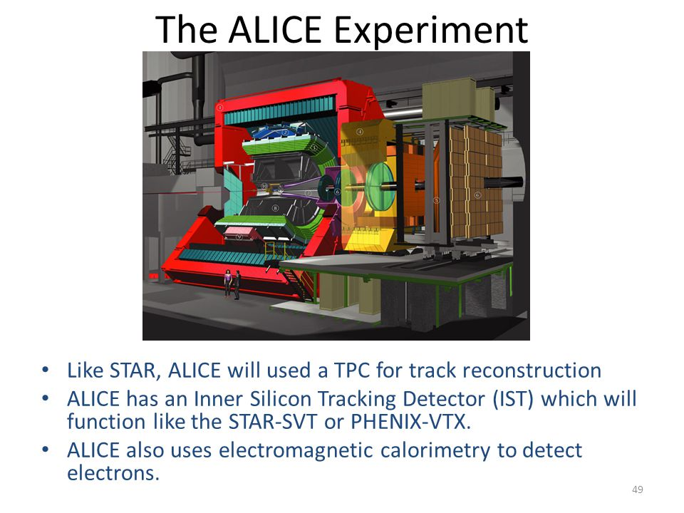 The ALICE Experiment Like STAR, ALICE will used a TPC for track reconstruction.