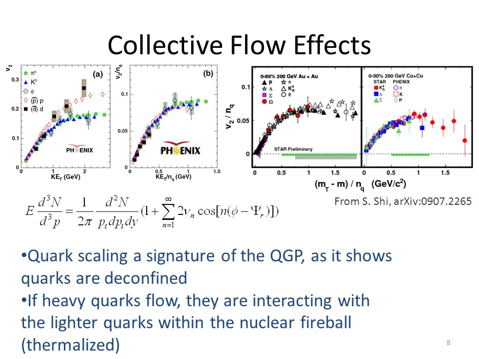 Collective Flow Effects