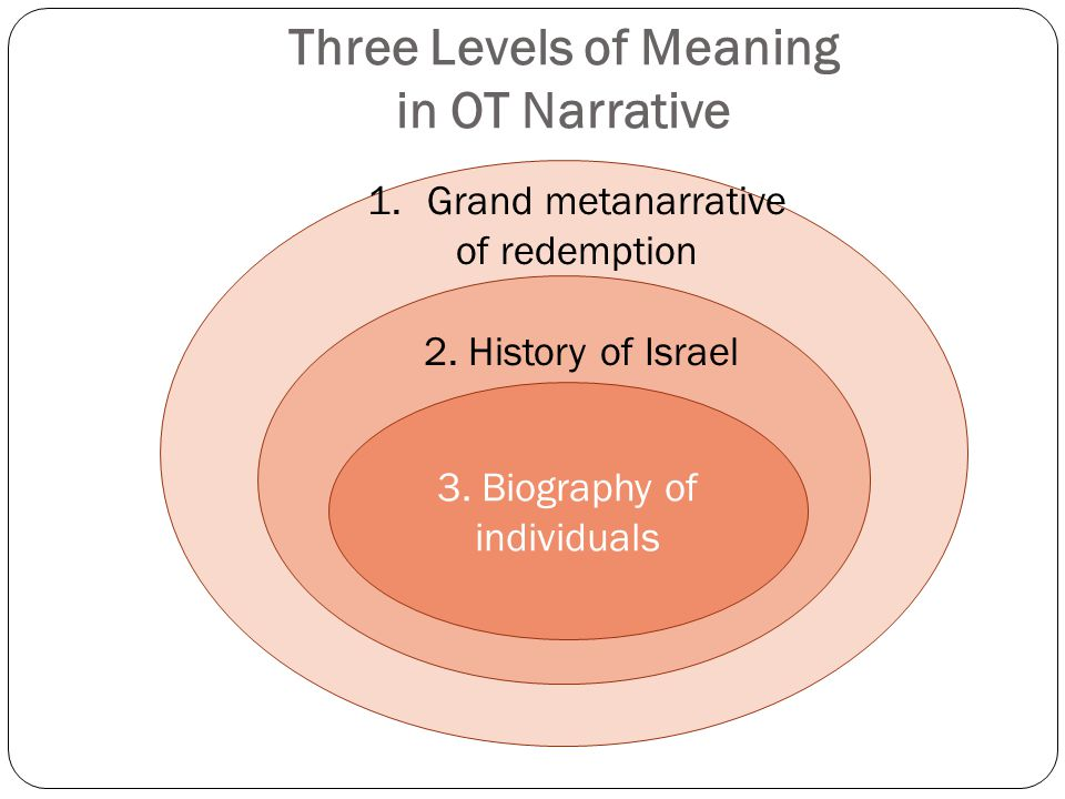Three Levels of Meaning in OT Narrative