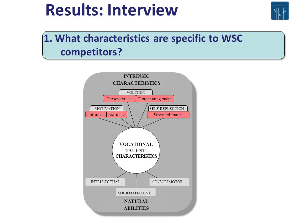 Results: Interview 1. What characteristics are specific to WSC competitors VOCATIONAL. TALENT. CHARACTERISTICS.