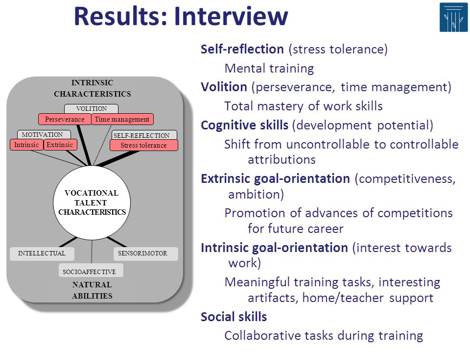 Results: Interview Self-reflection (stress tolerance) Mental training