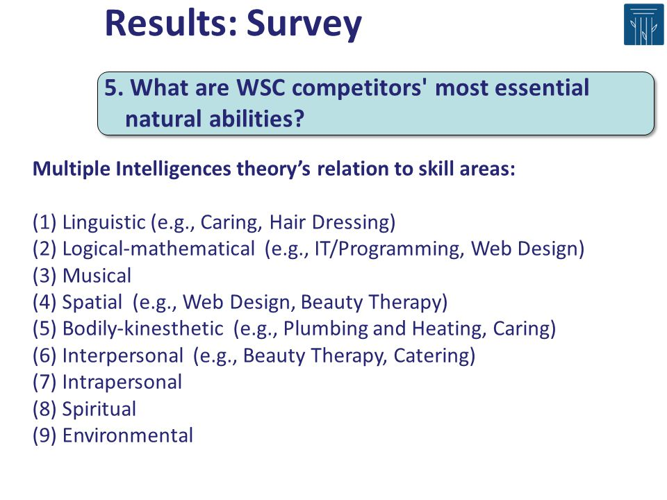 Results: Survey 5. What are WSC competitors most essential natural abilities Multiple Intelligences theory's relation to skill areas: