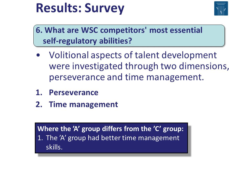 Results: Survey 6. What are WSC competitors most essential self-regulatory abilities
