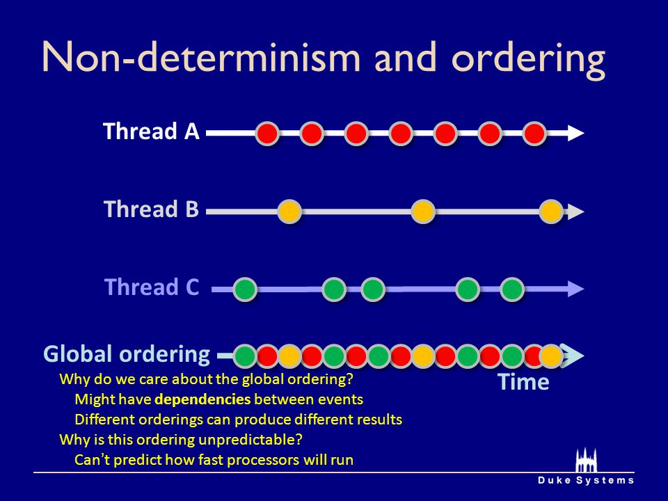 Non-determinism and ordering