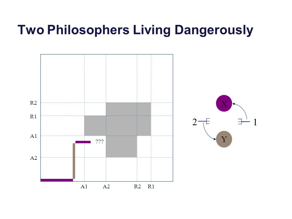 Two Philosophers Living Dangerously