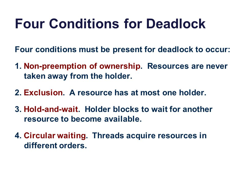 Four Conditions for Deadlock