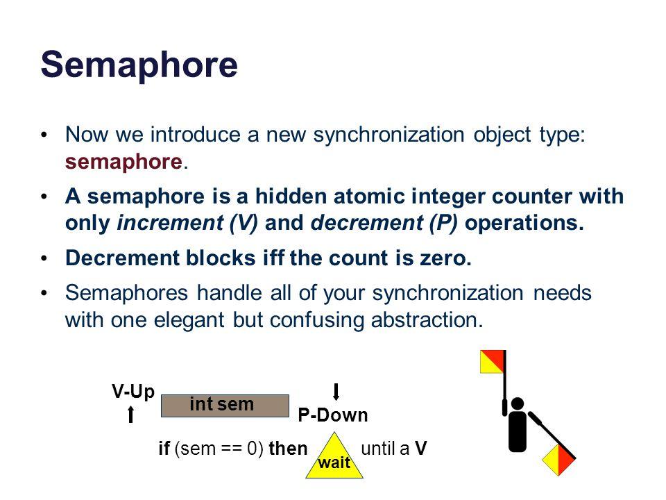 Semaphore Now we introduce a new synchronization object type: semaphore.