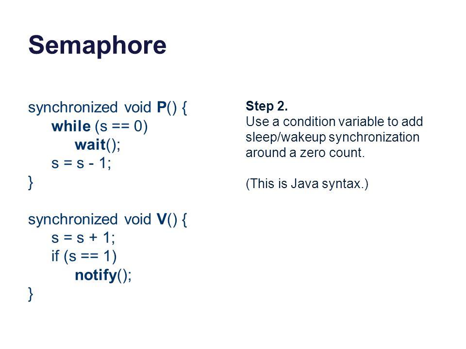 Semaphore synchronized void P() { while (s == 0) wait(); s = s - 1; }