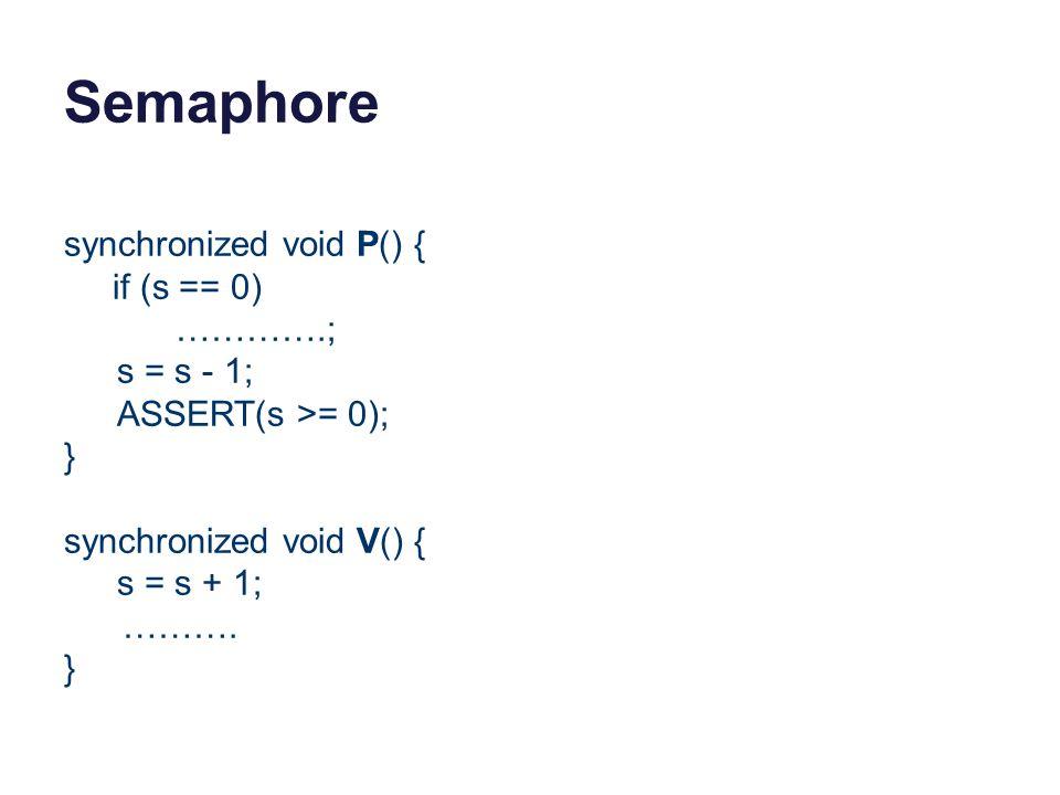 Semaphore synchronized void P() { if (s == 0) ………….; s = s - 1;