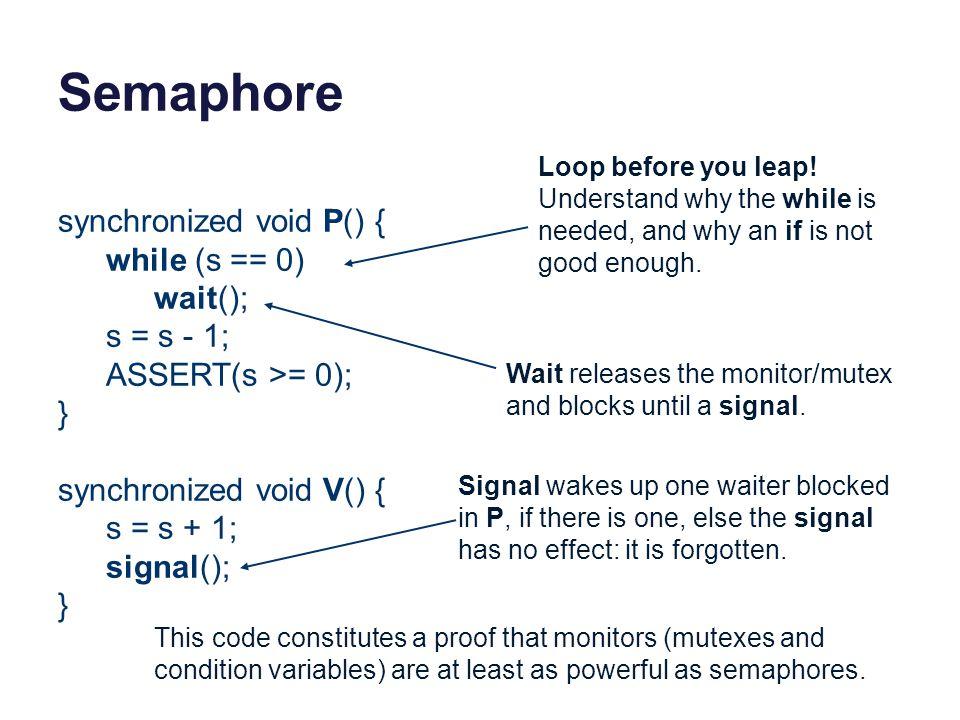 Semaphore synchronized void P() { while (s == 0) wait(); s = s - 1;