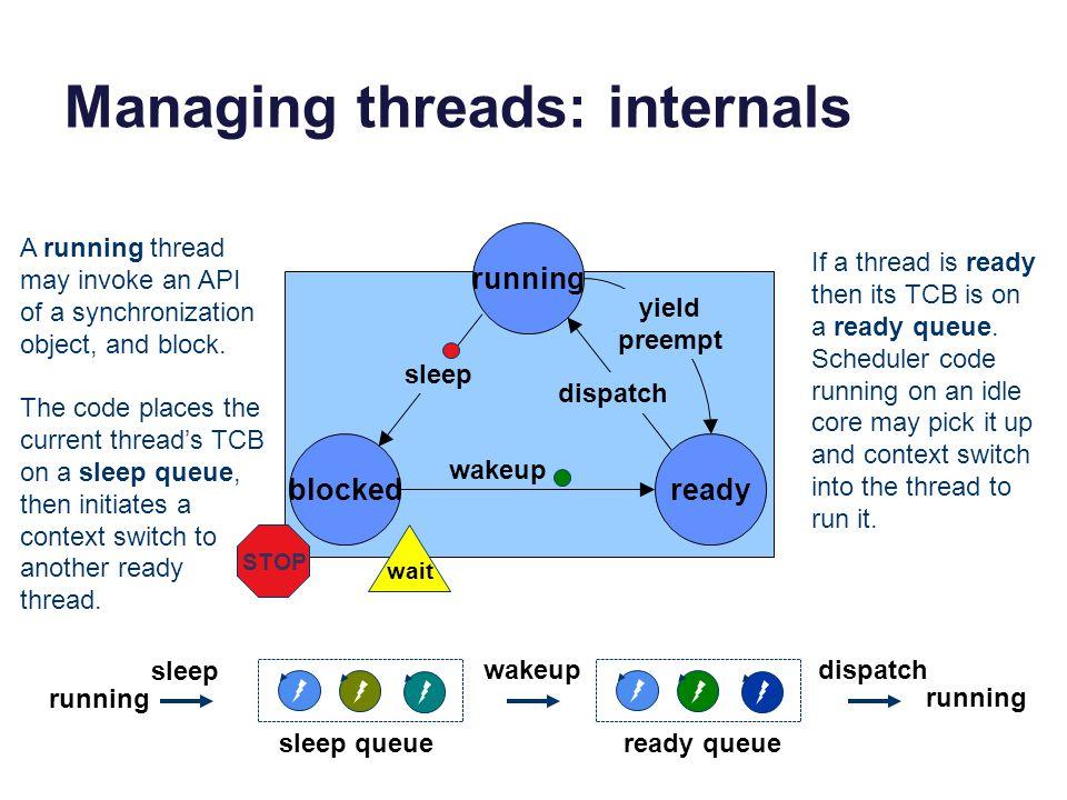 Managing threads: internals