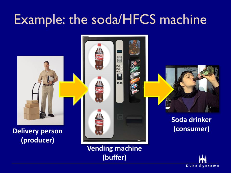 Example: the soda/HFCS machine
