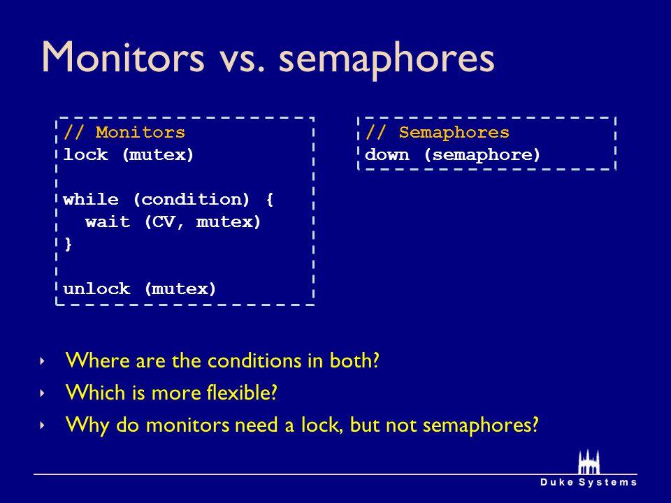 Monitors vs. semaphores