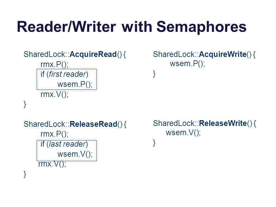 Reader/Writer with Semaphores