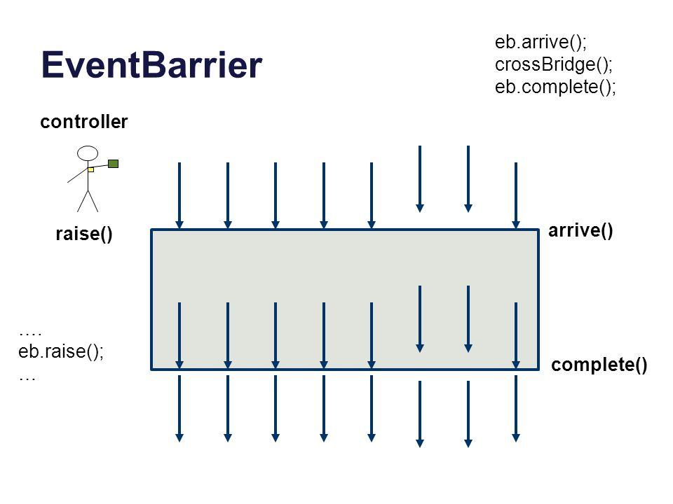 EventBarrier eb.arrive(); crossBridge(); eb.complete(); controller