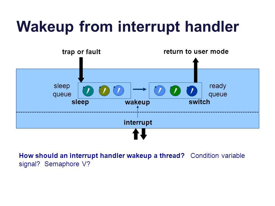 Wakeup from interrupt handler
