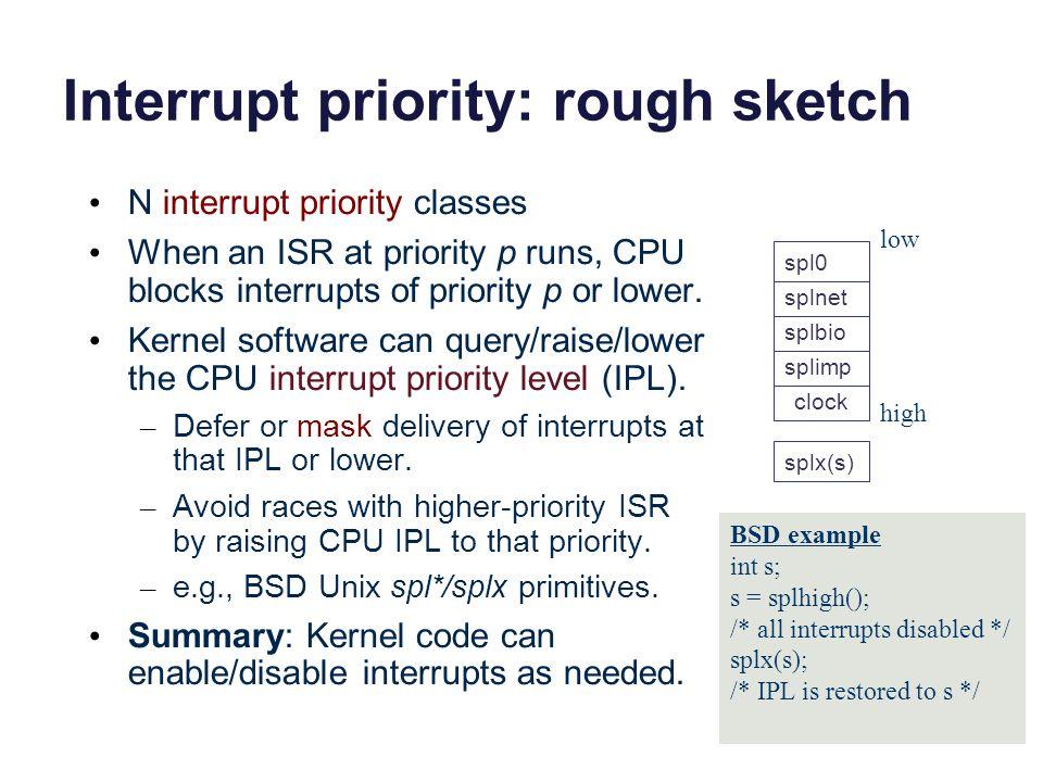 Interrupt priority: rough sketch