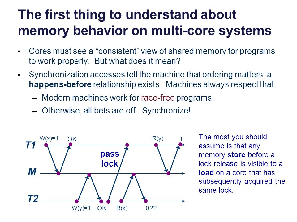 The first thing to understand about memory behavior on multi-core systems