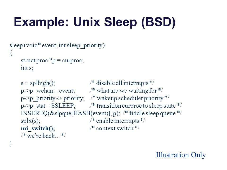 Example: Unix Sleep (BSD)