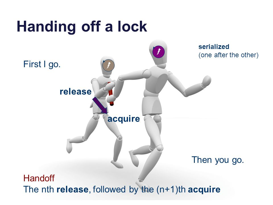 Handing off a lock First I go. release acquire Then you go. Handoff