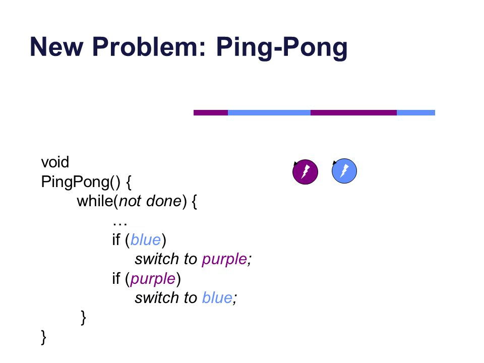 New Problem: Ping-Pong