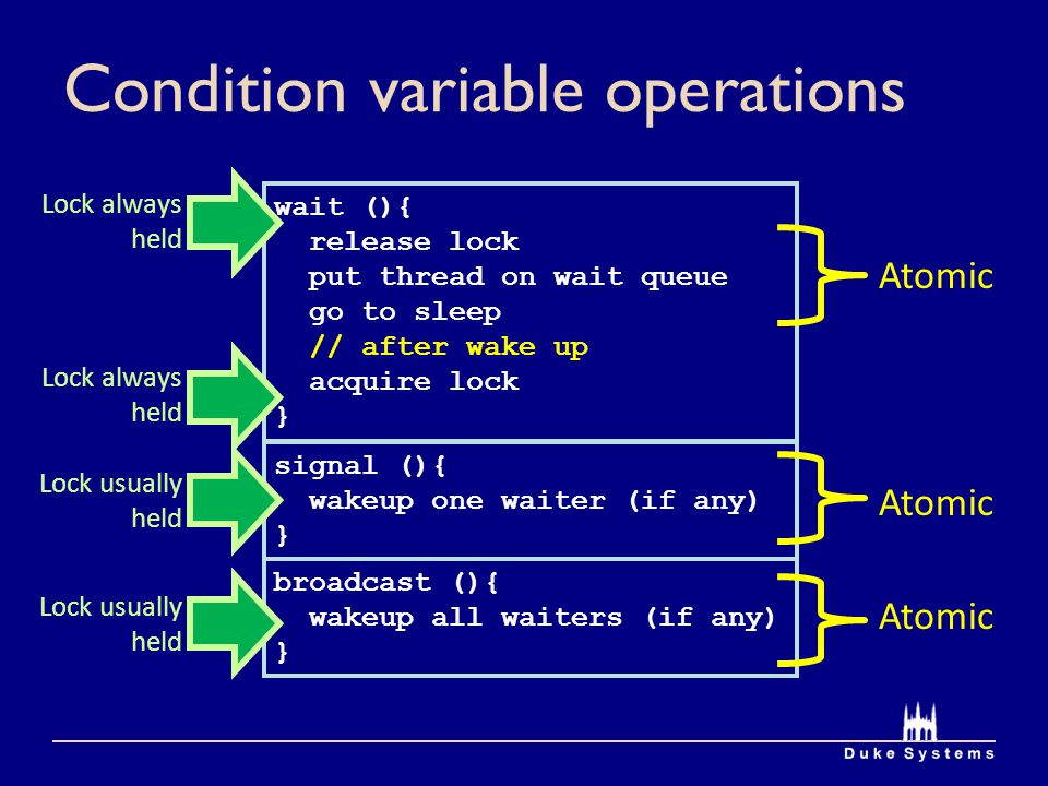 Condition variable operations