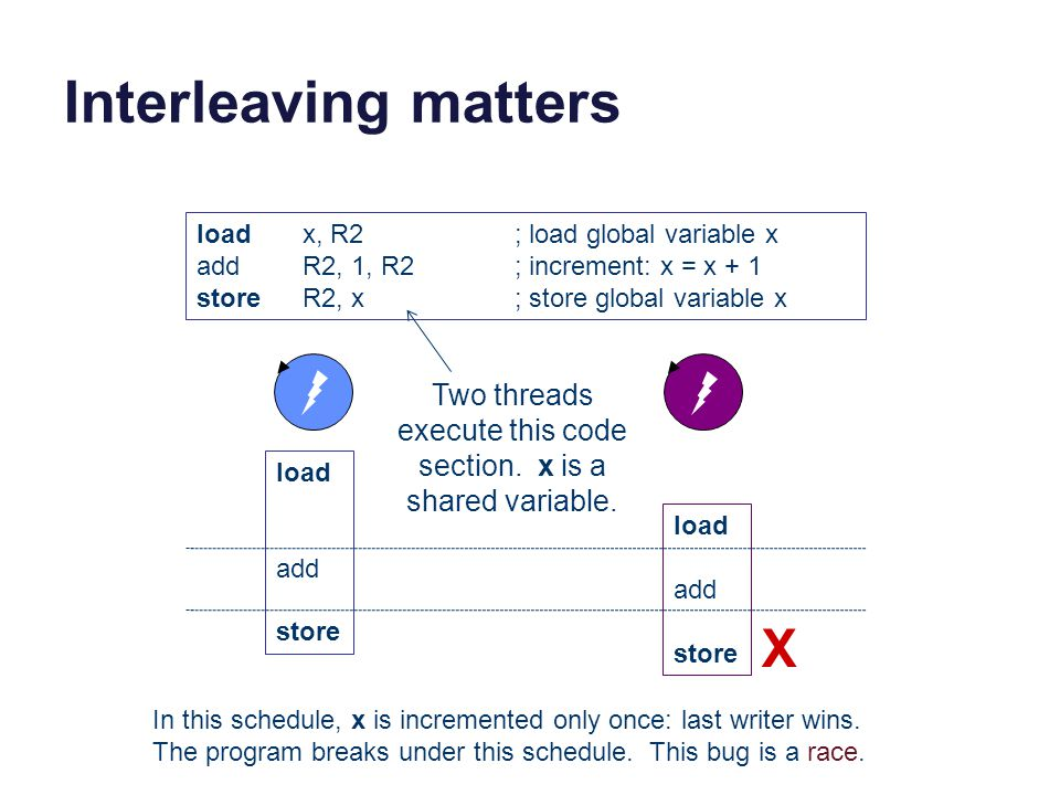Two threads execute this code section. x is a shared variable.