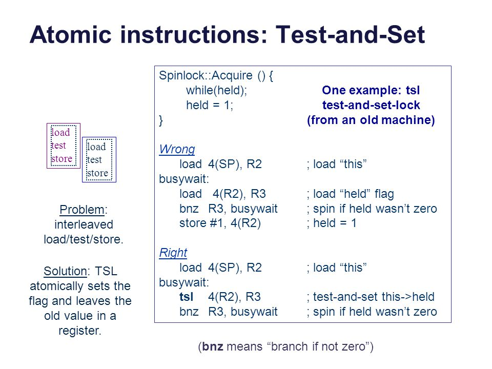 Atomic instructions: Test-and-Set