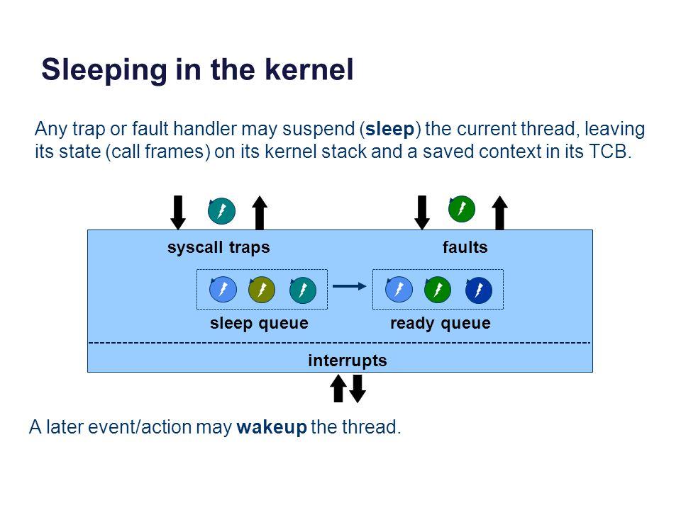 Sleeping in the kernel