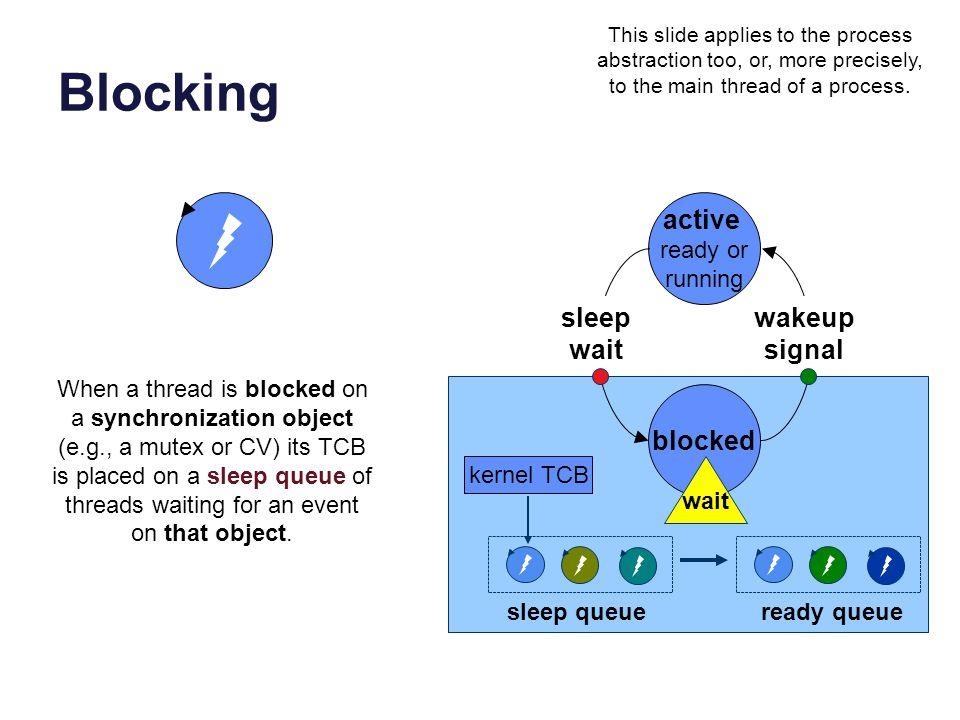 Blocking active sleep wait wakeup signal blocked ready or running