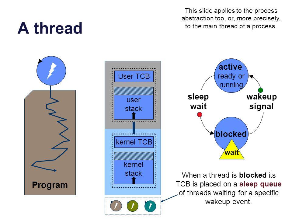 A thread Program active sleep wait wakeup signal blocked ready or