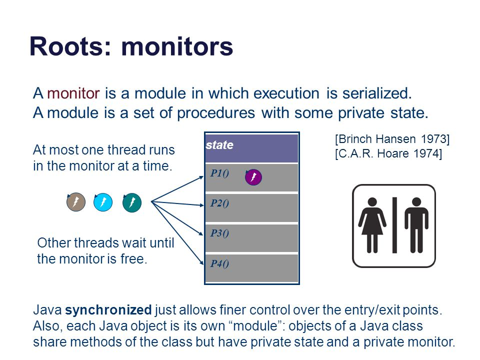 Roots: monitors A monitor is a module in which execution is serialized. A module is a set of procedures with some private state.