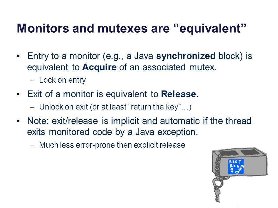 Monitors and mutexes are equivalent