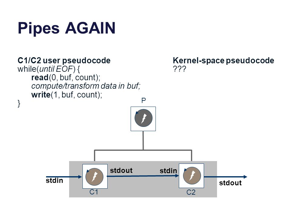 Pipes AGAIN C1/C2 user pseudocode while(until EOF) {