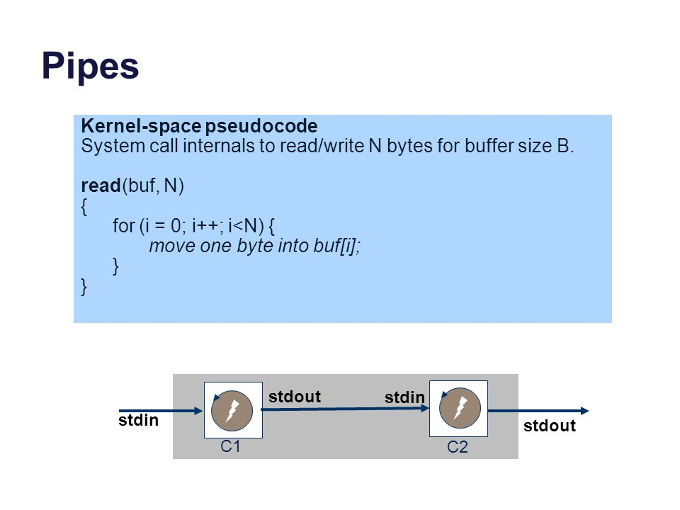 Pipes Kernel-space pseudocode