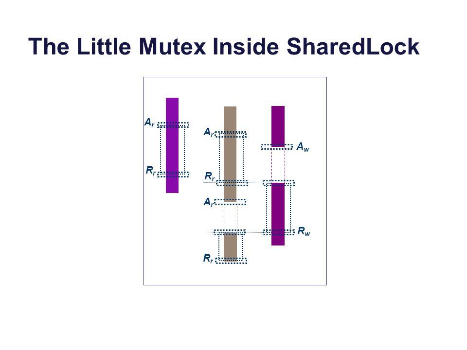 The Little Mutex Inside SharedLock
