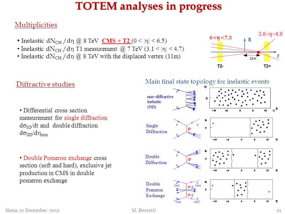 TOTEM analyses in progress