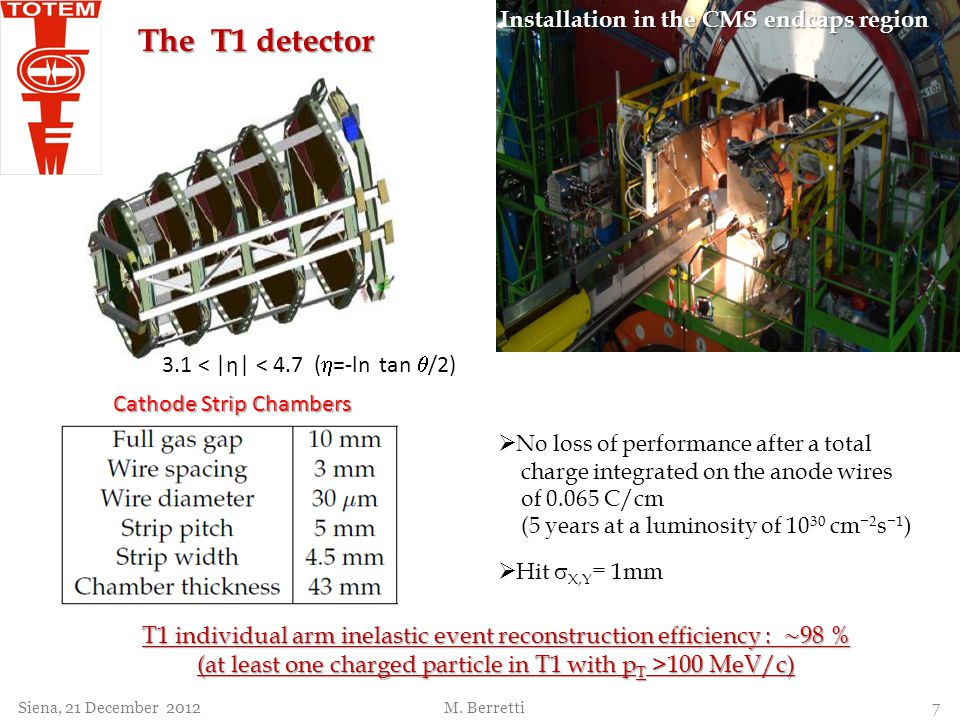 The T1 detector Installation in the CMS endcaps region