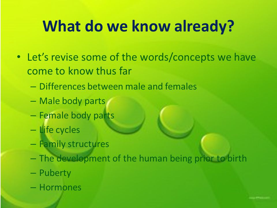 What do we know already Let's revise some of the words/concepts we have come to know thus far. Differences between male and females.