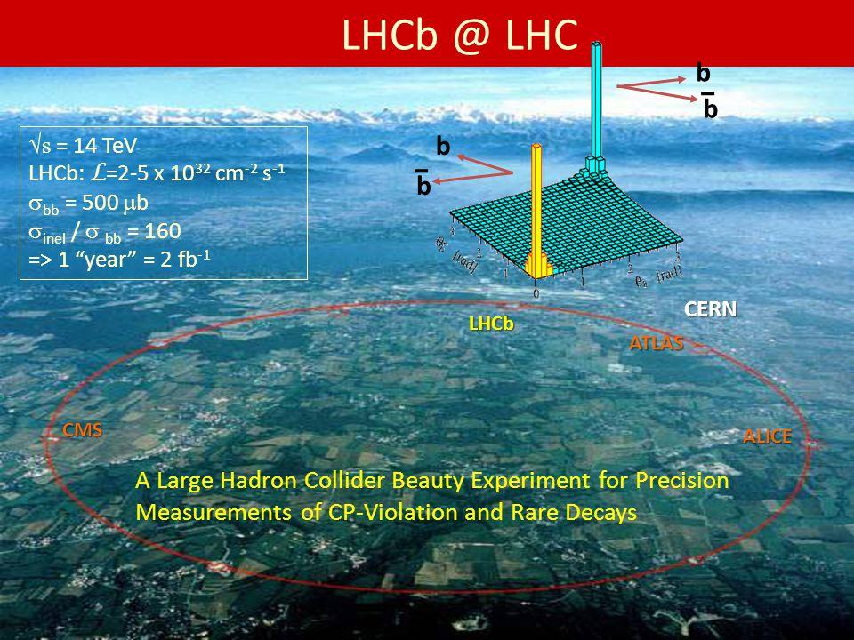LHCb @ LHC b. b. √s = 14 TeV. LHCb: L=2-5 x 1032 cm-2 s-1. sbb = 500 mb. inel / s bb = 160. => 1 year = 2 fb-1.
